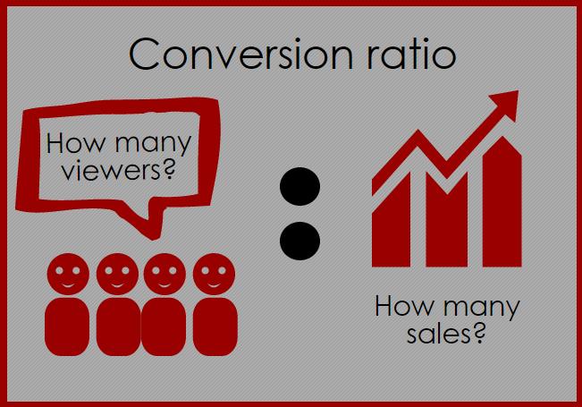 conversion ratio
