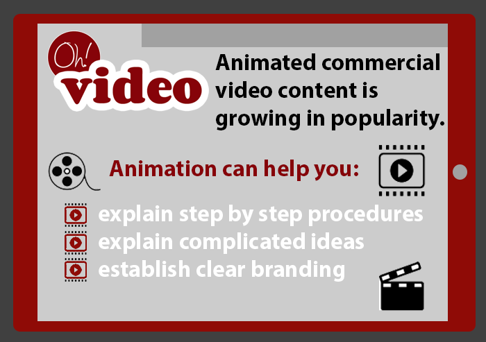 advantages of animated commercial video content